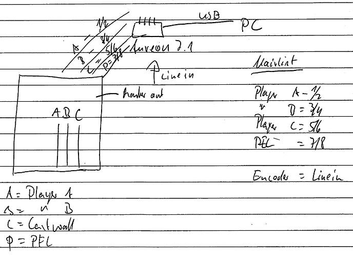 audioconfig